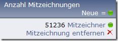 50.000 Mitzeichner