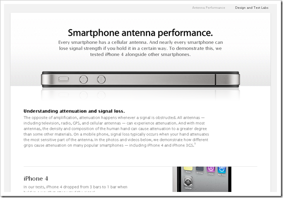 Smartphone Antenna Performance