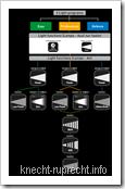 LED LENSER M7: Smart Light Technology