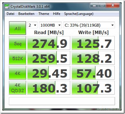 SSD-Performance RealSSD C300 Juli 2011
