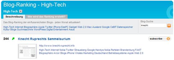 Wikio Ranking LKnecht Ruprechts Sammelsurium Juni 2009